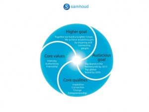 ampsamhoud-company-presentation-21-728